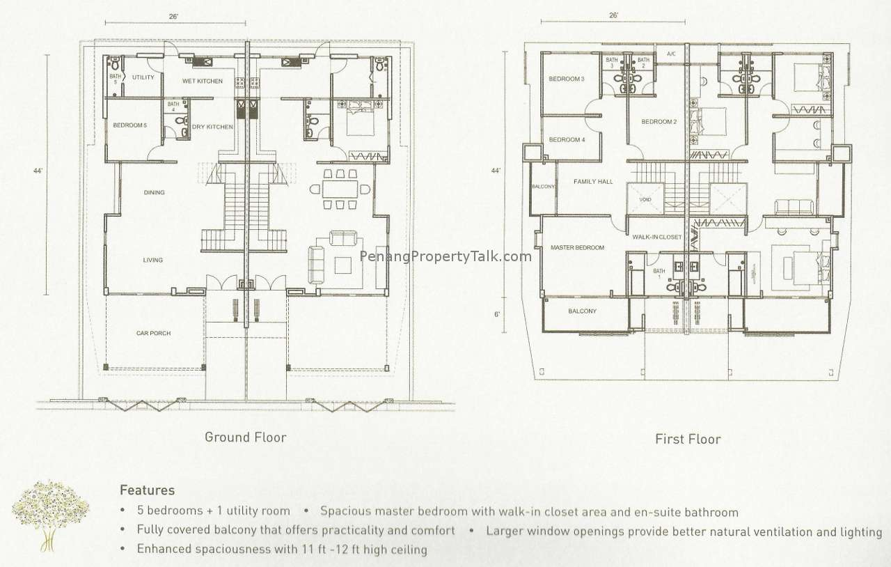 Jesselton Hills Bukit Mertajam Penang Property Talk