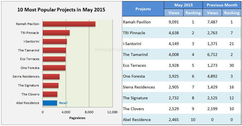 may-2015