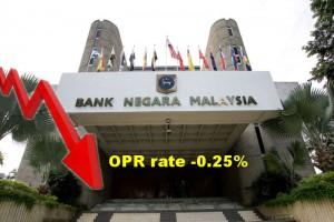 bnm-opr-rate-cut