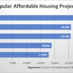 5-most-popular-affordable-housing