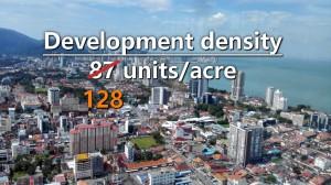 development-density