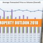 penang-property-outlook-2018